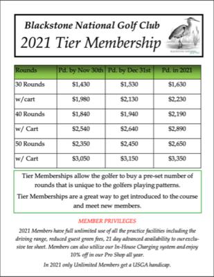 50 Round Membership 1106