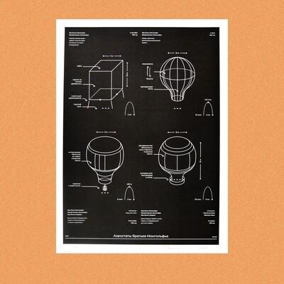 Постер «Воздухоплавание»