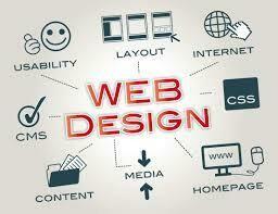 Web Design - Showcase