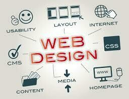Web Design - Basics