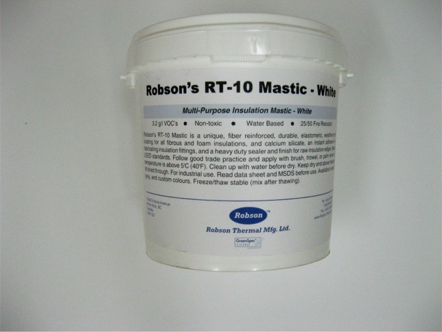 Canvas filler Latex