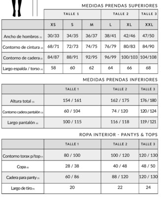 Tablas de medidas y talles