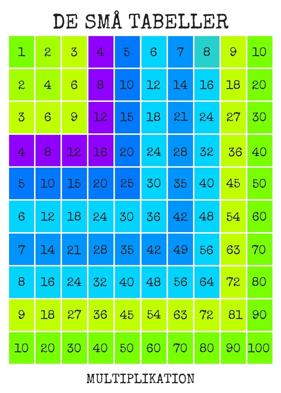 De små tabeller - Plakatkvalitet