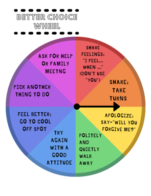 Better Choices Wheel