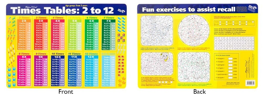 Times Tables 2 to 12 Placemat