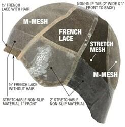 RADIANCE woman's (HV)  Full Cap Hair system Length – 10