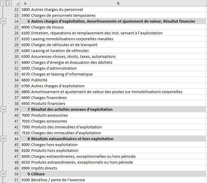 Plan comptable suisse PME (démo Excel)