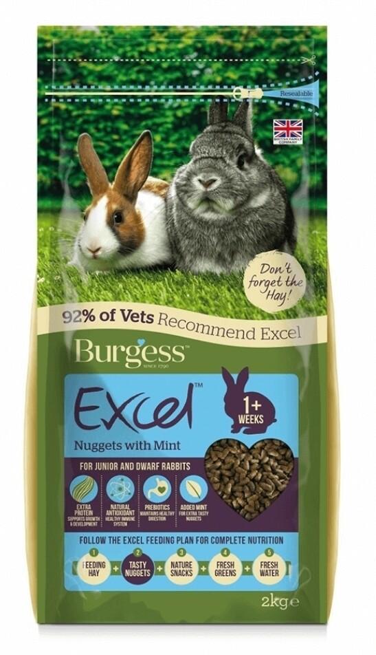 Burgess Excel Young Rabbit Pellets with Mint 2kg