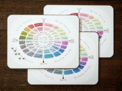 Emotion Awareness Board — Set of Three