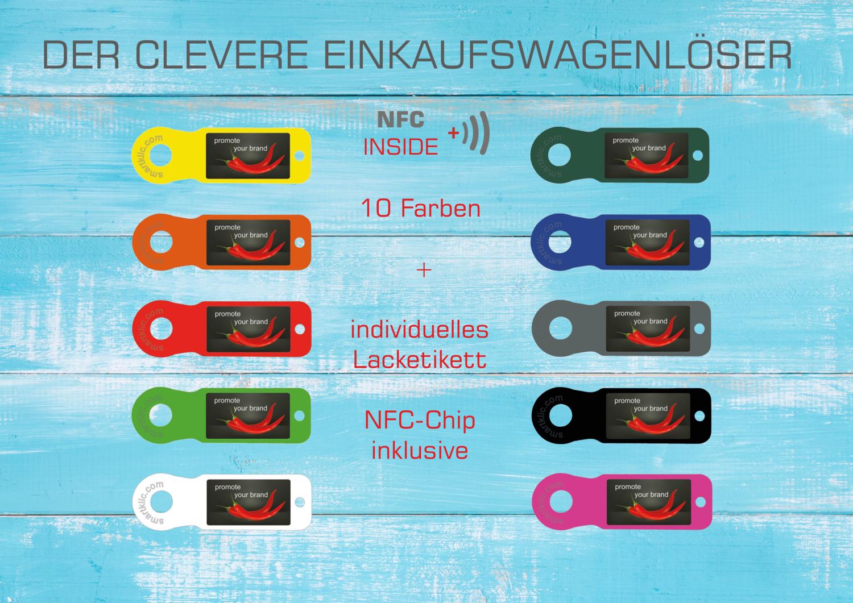 NFC-Einkaufswagenlöser