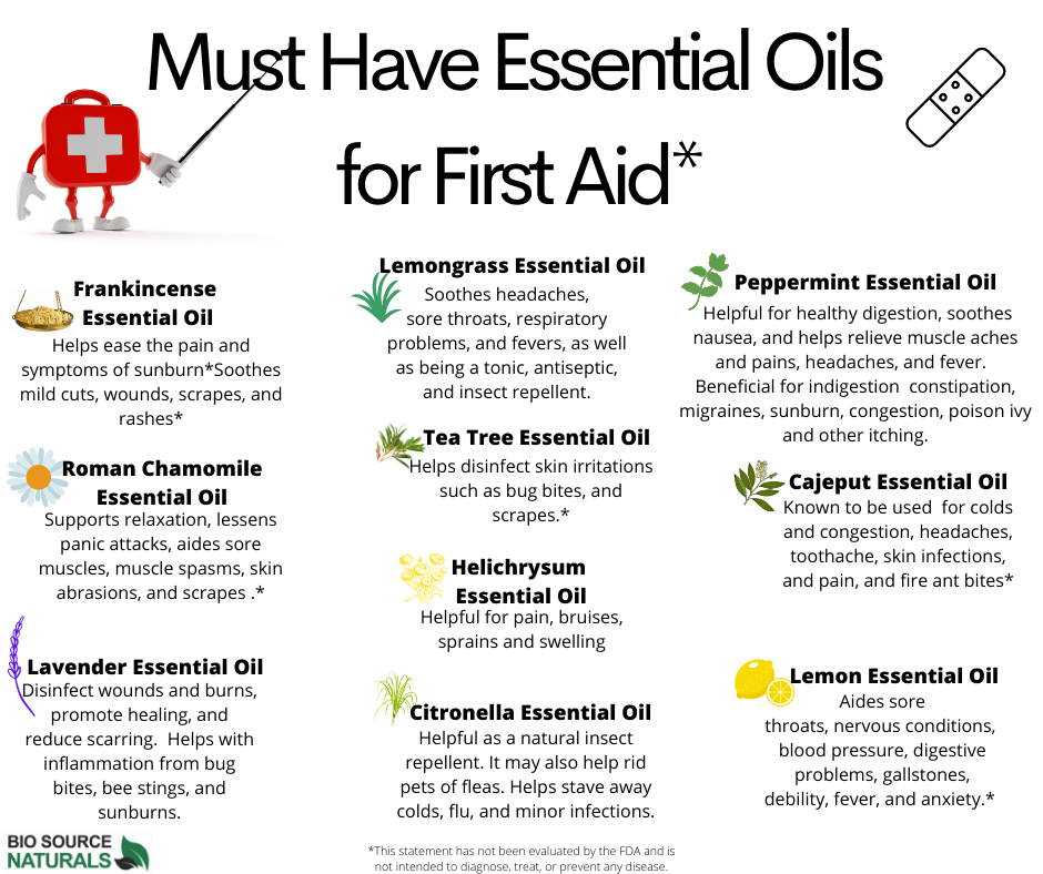 FREE CHART - MUST HAVE ESSENTIAL OILS FOR FIRST AID