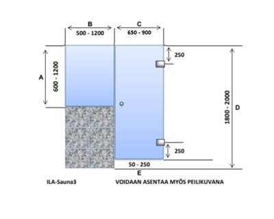 ILA3 Saunanlasiseinä lasiovi + ikkuna