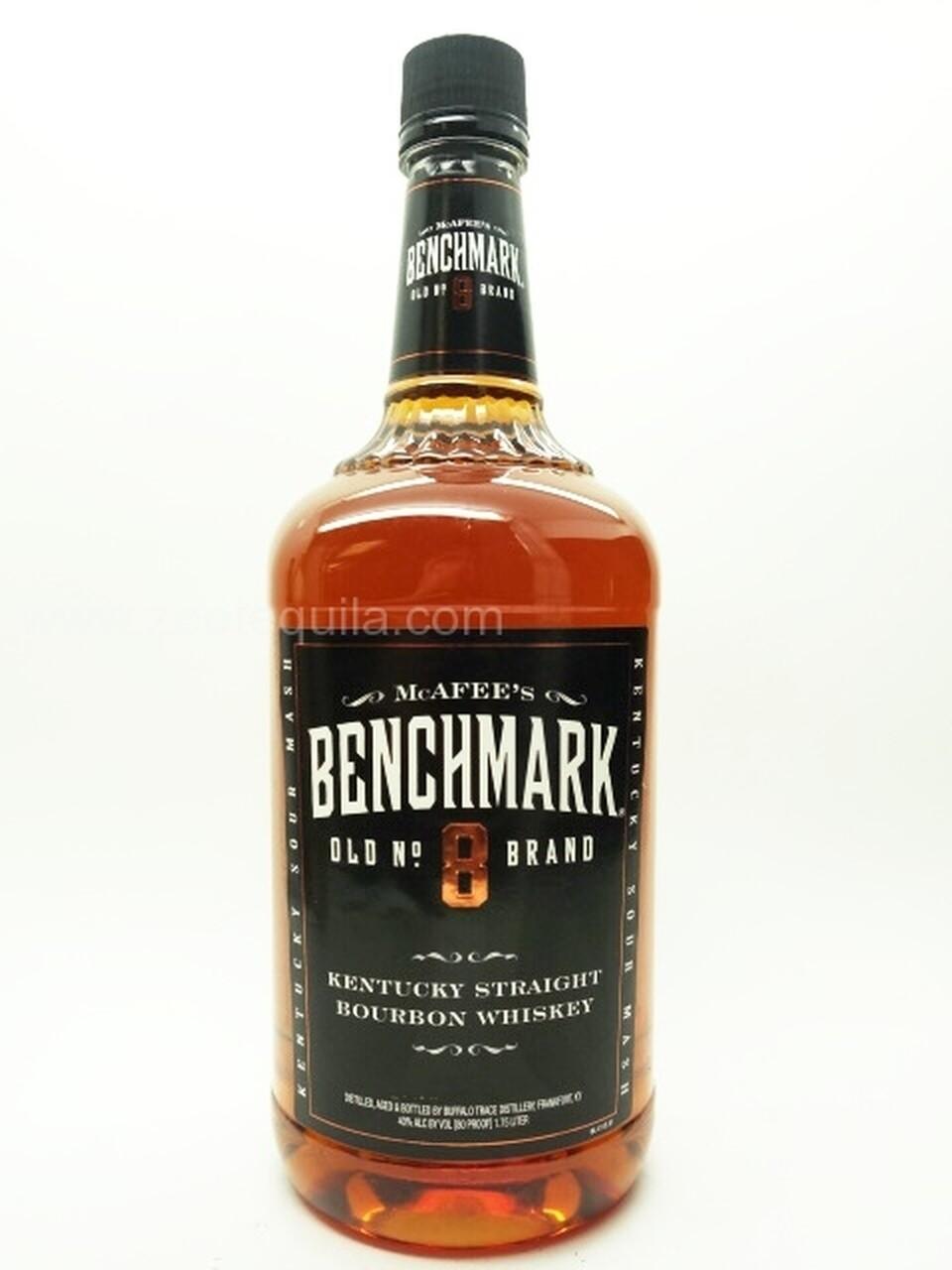 Benchmark 8 1.75