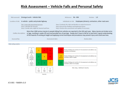 RISK ASSESSMENT – FALLING FROM VEHICLES