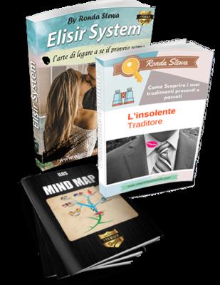 Elisir System & Mappe