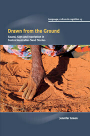 Drawn from the Ground: Sound, Sign and Inscription in Central Australian Sand Stories by Jennifer Green