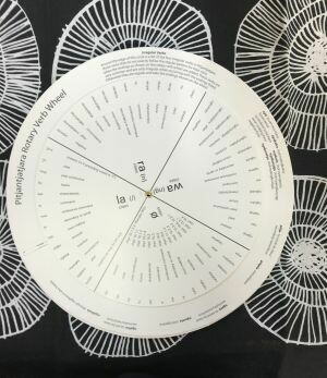 Pitjantjatjara Rotary Verb Wheel