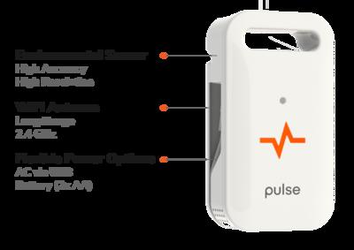 Pulse Grow Room Monitor