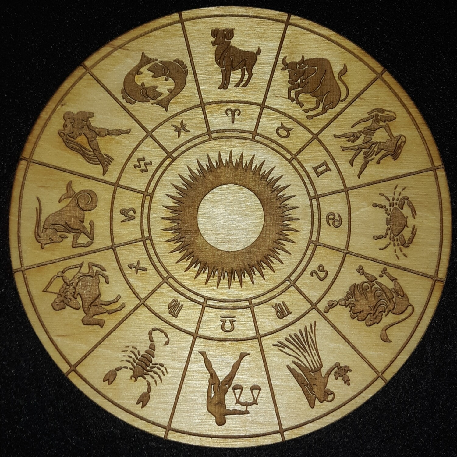 Zodiac Horoscope Crystal Grid