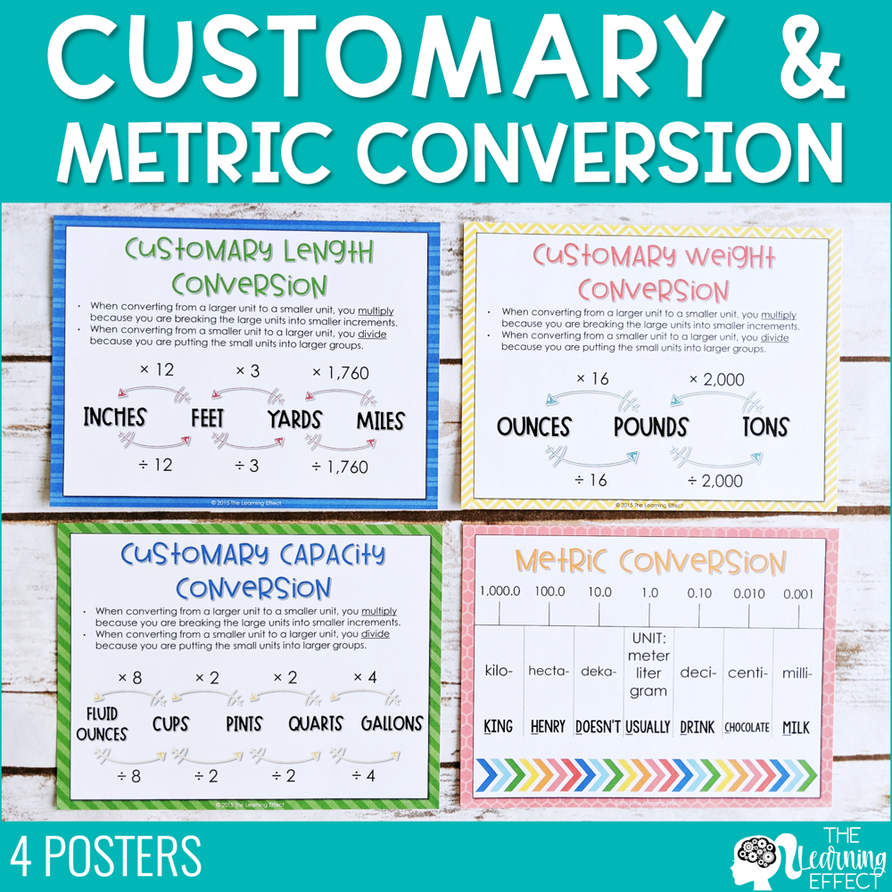 Customary and Metric Measurement Conversion Posters
