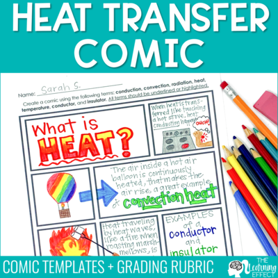 Heat Transfer Comic Activity