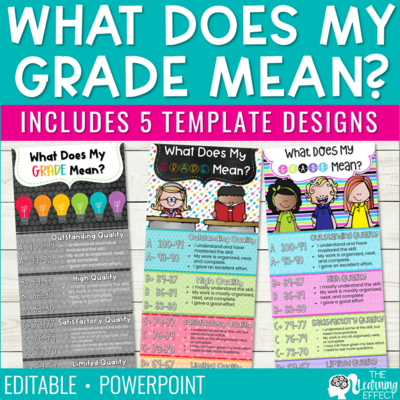 What Does My Grade Mean? | Editable