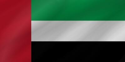 UAE Company - FZE, FZC and FZ LLC