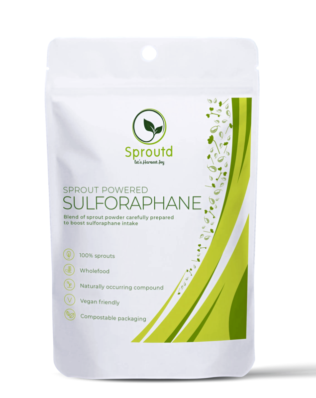 Sprout powered SULFORAPHANE
