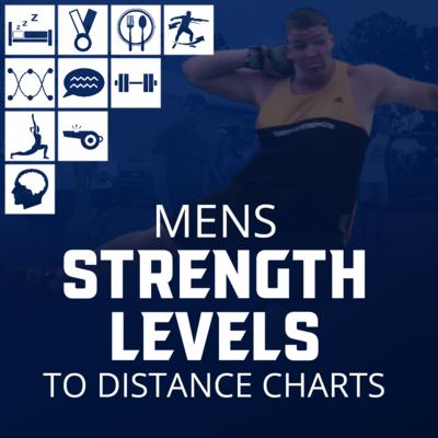 Men's Strength Levels Chart