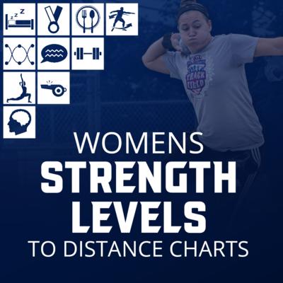 Women's Strength Levels Chart