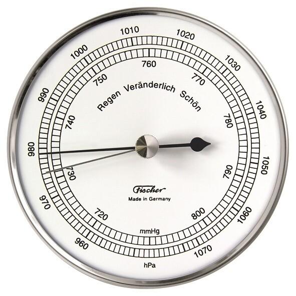 Barometer 15.01