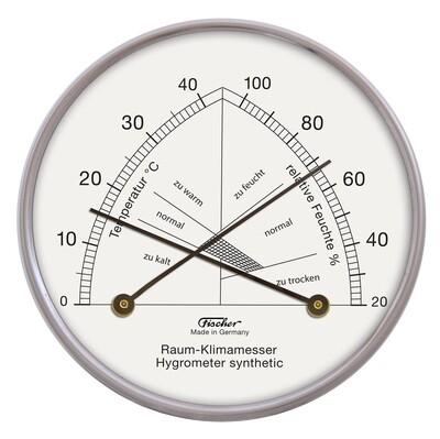 Raum-Klimamesser 142.01
