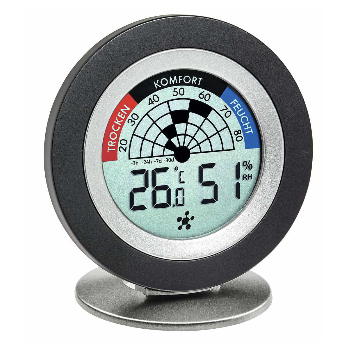 COSY RADAR Digitales Thermo-Hygrometer
