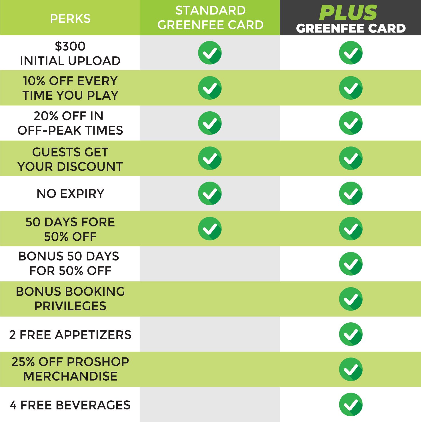 Play Golf Calgary Greenfee Card