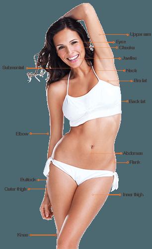 NuEra Tight RF Treatment
