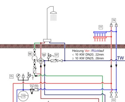 Stufe 1, Übersicht zur Planung einer Wärmepumpe mit der Energie aus einer Beton-Bodenplatte