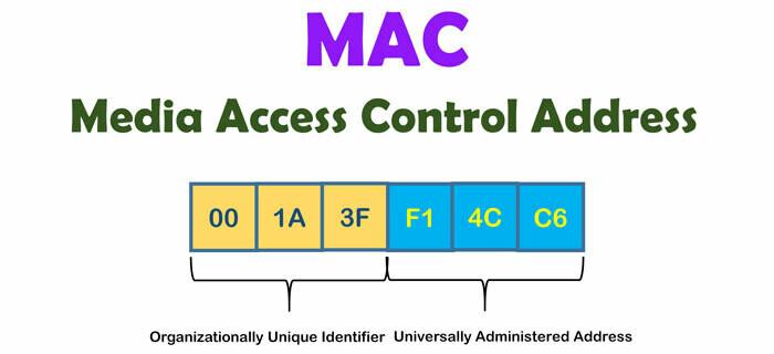 Changer Le MAC adresse