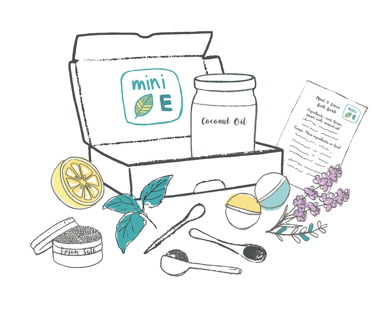 DIY Skincare Box