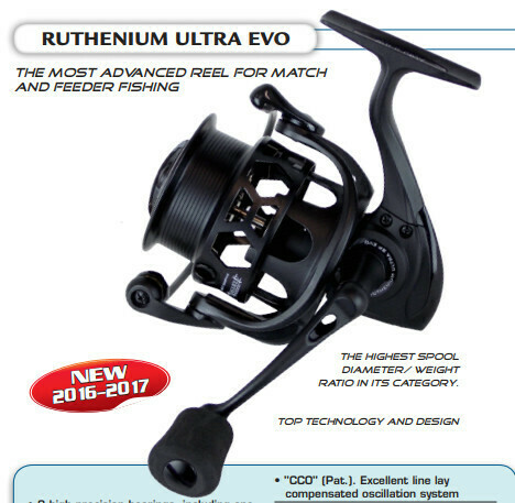 Alcedo Allux Rutheniem Evo/Ulta evo Carbon   worlds most advanced feeder / match reels
