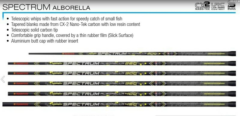 Spectrum Alborella New 2020  Lightest on the market  available individually or as a set
