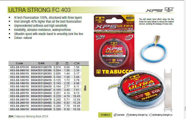 Ultra strong FC403 hi tech fluorocarbon 50m spools 1.5lb to 18lb post free
