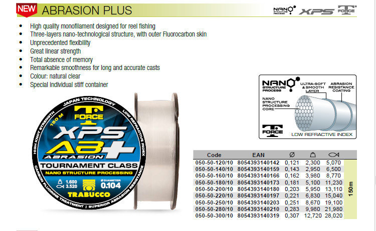 ABRASION PLUS 150m spools high resistance reel line for snaggy waters.