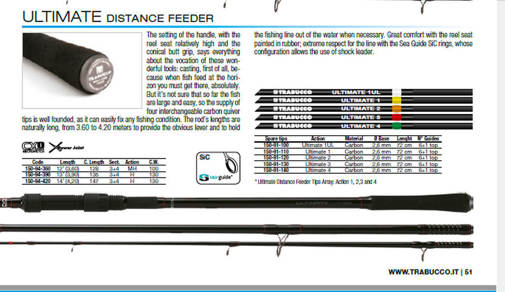 Ultimate Distance Feeder 390H Max 130g  4 tips