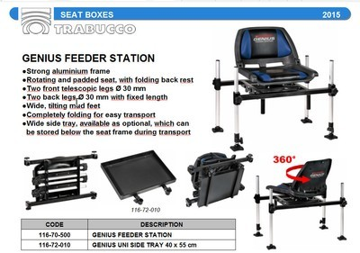 Genius Feeder Station available to order
