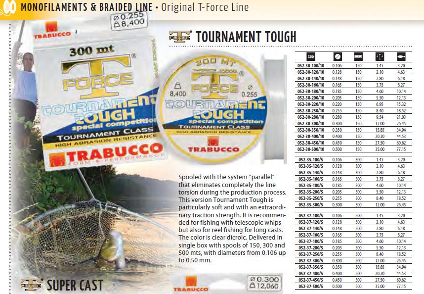 T Force Tournement Tough 500M SPOOLS