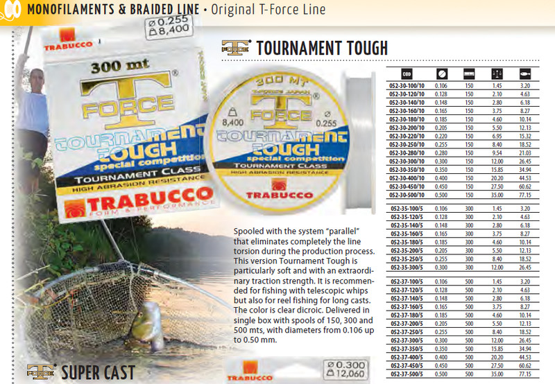 T Force Tournement Tough 500M SPOOLS