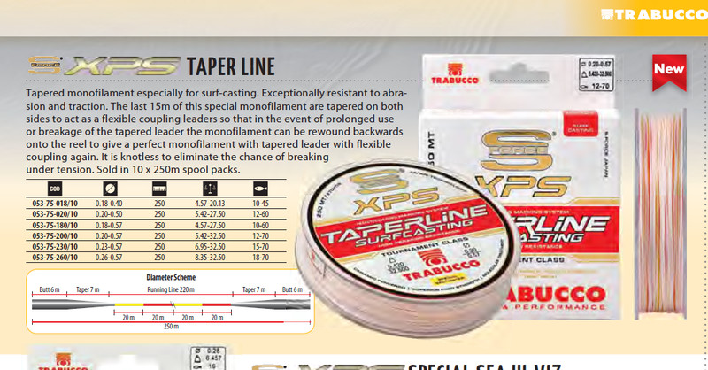 XPS TAPERED LINE for surf casting 10 lb to 45lb to 18lb to 70lb available.