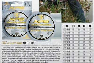 XPS T FORCE MATCH PRO   super strong    300M and 100m now available