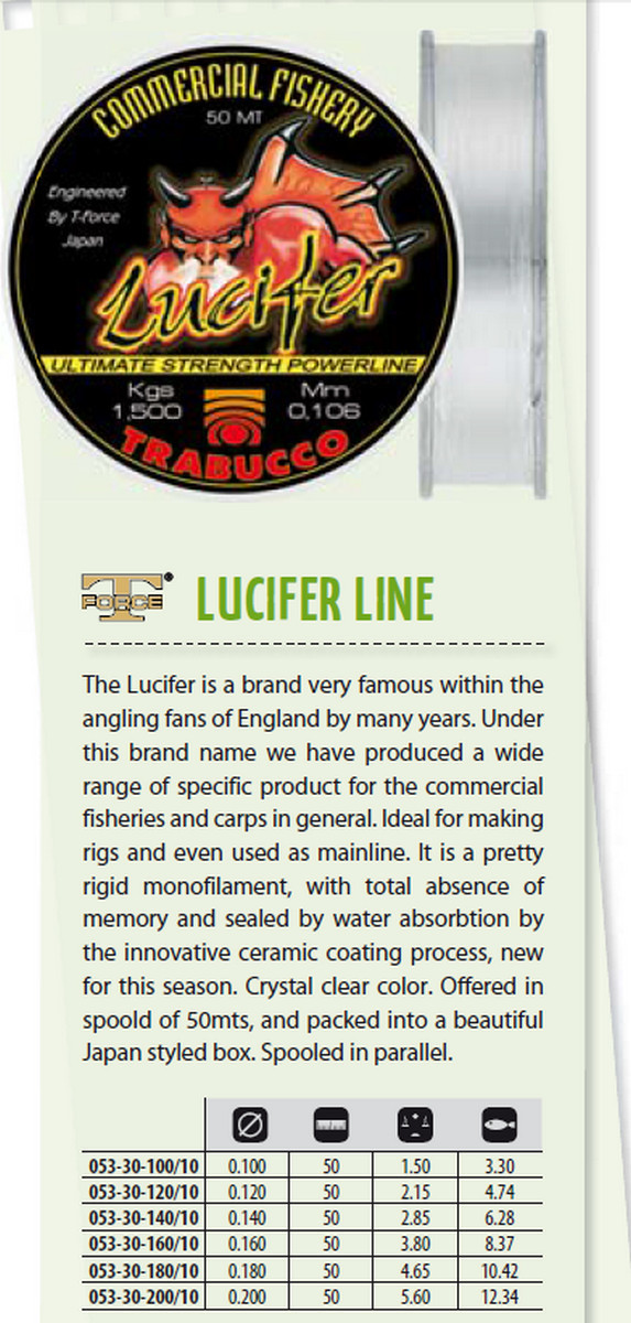 Lucifer commercial fishery pole rig line