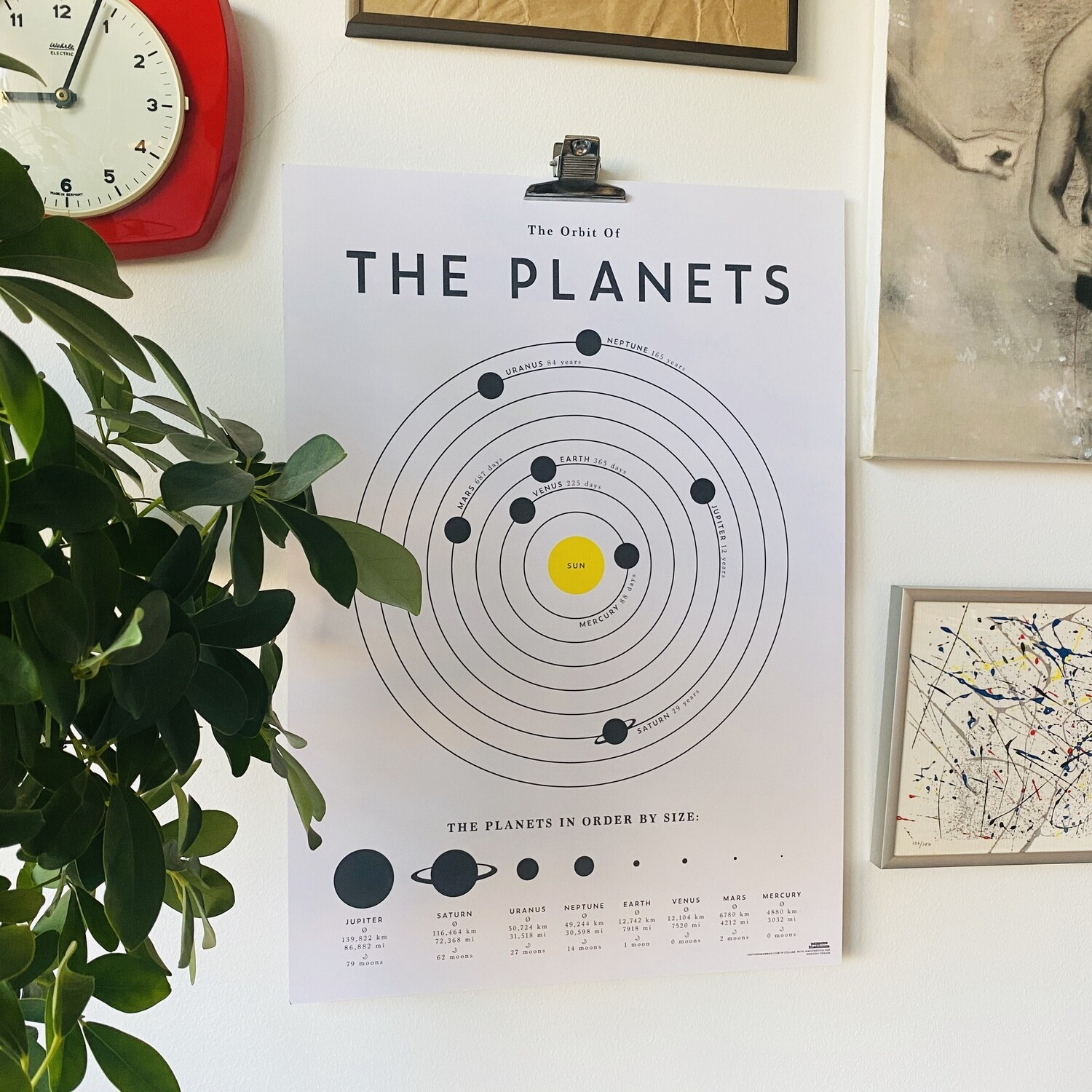 THE ORBIT OF THE PLANETS